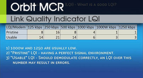 Orbit MCR Link Quality Indicator LQI v1 0