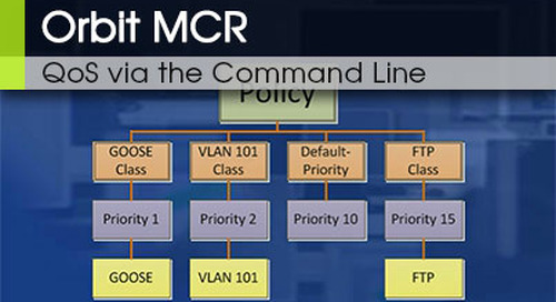 ORBIT™ MCR I QoS Video 2 Configuration QoS via the Command Line v1.0