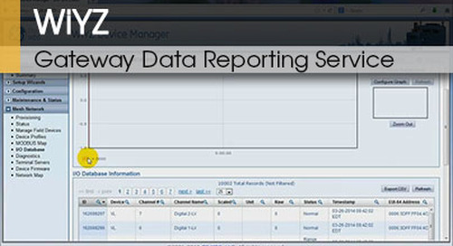 WiYZ™ Gateway | Data Reporting Service v1.0