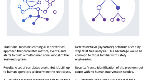 From AIOps tools to an AIOps platform: what it takes to automate AI operations