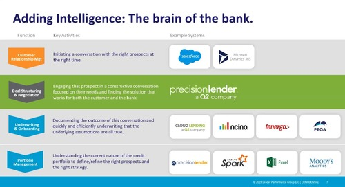 PrecisionLender Brain of the Bank Overview