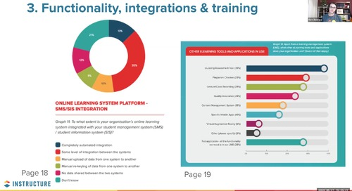 On-Demand Webinar: Exploring the 3rd Annual Australian Vocational eLearning Adoption (AVEAR) Report