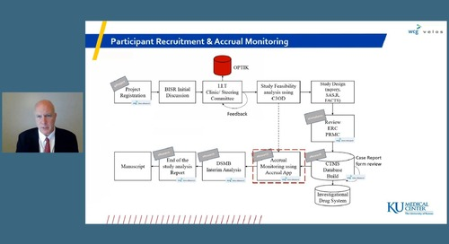 [Video] Velos vMeeting Day 1 Keynote: Accelerating Research in the New Normal