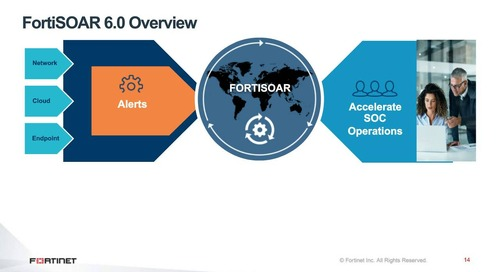 WEBINAR: FortiSOAR: Streamline SOC Efficiencies and Accelerate Incident Response