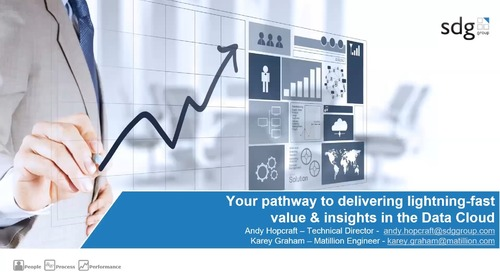 Webinar - Your Pathway to Delivering Lightning Fast Value