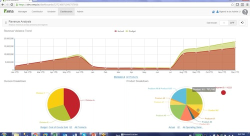 Vena Web Dashboards and Grids - Overview