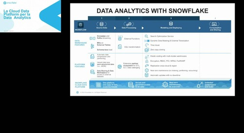 La Cloud Data Platform per la Data Analytics