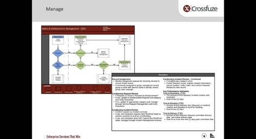 On-Demand Webinar: How to Achieve ServiceNow Roadmap Success