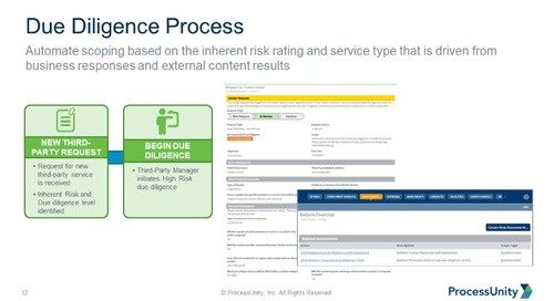 Webinar Replay: Best Practices for Due Diligence and Ongoing Assessments