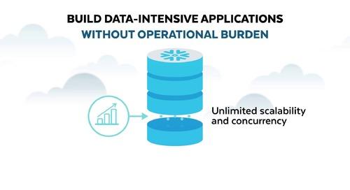 Data Applications on Snowflake
