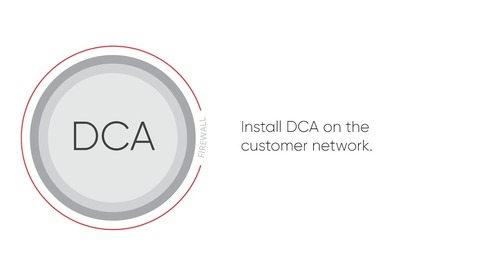 DCA - How it Works video