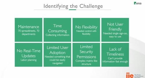 Preview: Identifying Your FP&A Challenges