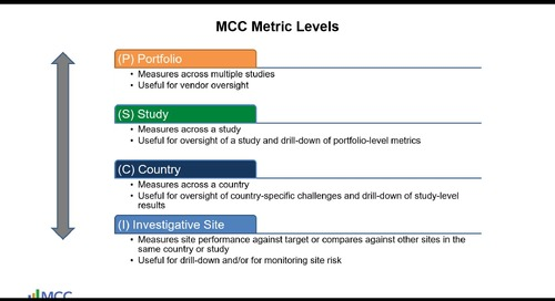 Clinical Operations Performance Management – Are You Measuring the Right Things?