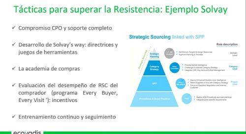 ¿Cómo integrar la RSC en los procesos de compras