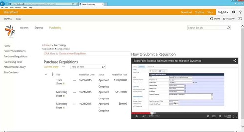 Western Computer Presents- Requisition Management in Dynamics NAV by DynamicPoint