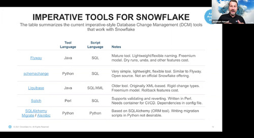 DevOps Recommendations when Building on Snowflake
