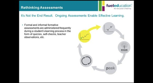 PitStop Series: Assessments for Effective Instruction