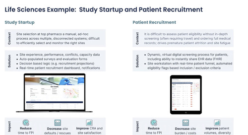Accelerating Digital Transformation in Healthcare