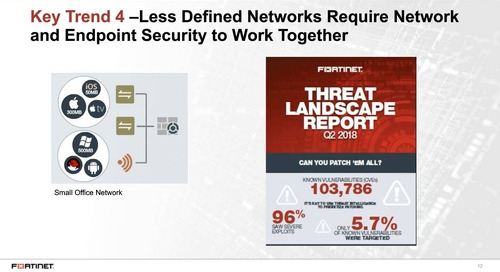 Maximized Network & Security Value for Your Small and Remote Offices