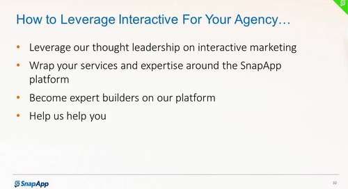 Triple Agency Growth With Interactive Content