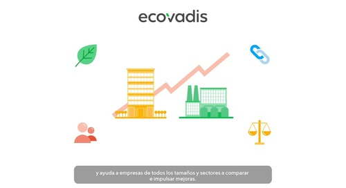 EcoVadis Ratings Solution 30 Second Overview_es