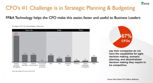 What Every CFO Needs to Know About Replacing FP&A Software