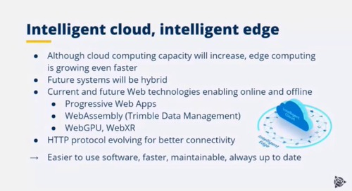 Trimble Technology, Connect and Scale 2025