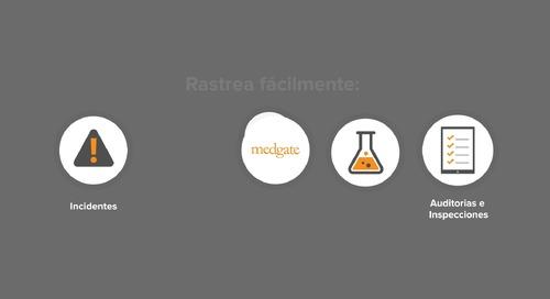 La Plataforma Medioambiental de Medgate