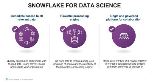Data Cloud Partner Immersion E2 - Data Science