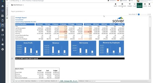 Automate Financial Reporting Consolidation and Month End Close with Solver Cloud