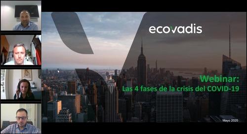 Sostenibilidad y resiliencia en la cadena de suministro: Las 4 fases de la crisis de COVID-19
