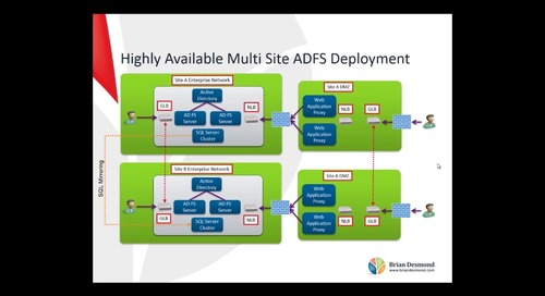 How To Choose The Right Directory Integration Framework For Your Cloud Application Portfolio