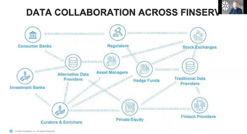 Webinar - Financial Services Roundtable