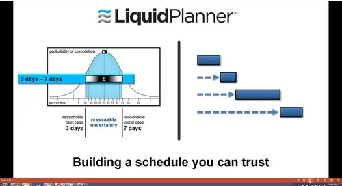 Getting Started with LiquidPlanner
