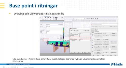 Funktionaliteten Base points i Tekla Structures