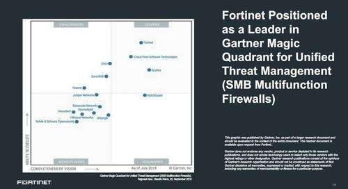 SEAHK Webinar_ How Fortinet Enterprise Network Firewalls Deliver Unsurpassed Protection & Performance