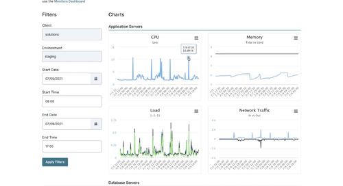 Demo: Metrics Dashboard