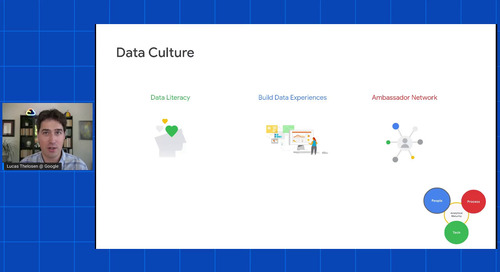 Achieving Competitive Advantages with Modern BI