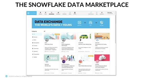Webinar - The 3 Data Challenges Marketers Must Overcome