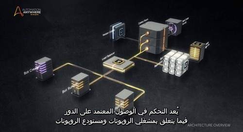 Infrastructure (AA architecture) - Arabic