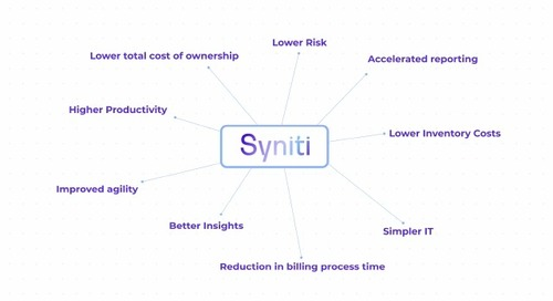 Syniti: Central Finance
