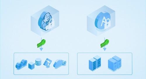 3 Key Reasons to Secure Dev Environments - Workstations, Application Secrets, CI/CD Tool Consoles
