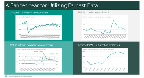 Webinar - Uncover Innovative Investment Opportunities with Third-Party Data
