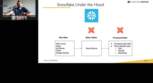 Snowflake Office Hours - Capital on Tap