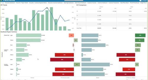 Price IQ Market Reporting Demo