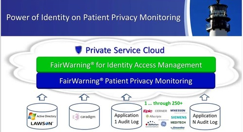 The State of Patient Privacy Monitoring and its Future (Part 2)