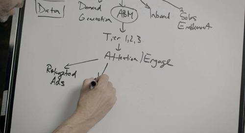 Whiteboard Messaging