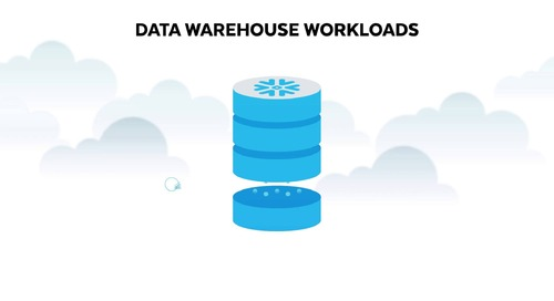 Data Warehouse on Snowflake
