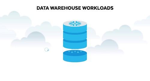 Data Warehouse on Snowflake