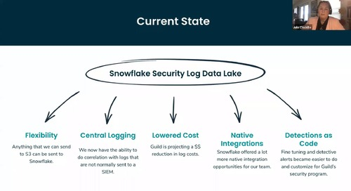 Snowflake Happy Hour: Building a Data-Driven Security Program at Guild Education